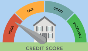 credit score scale graphic