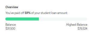 omgmymoney total student loan debt