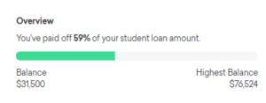 omgmymoney total student loan debt