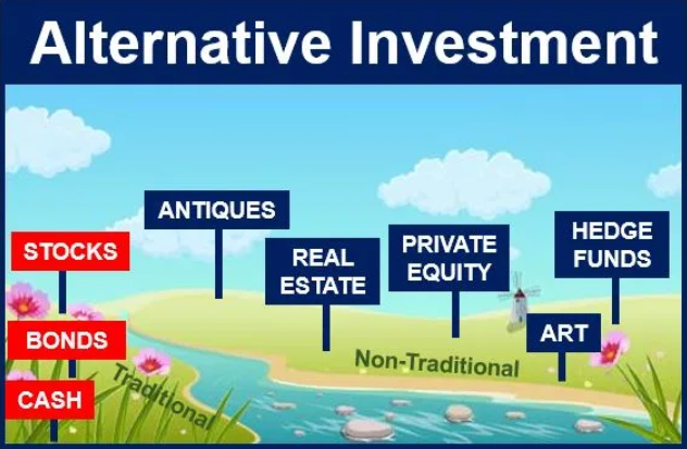 traditional investments vs non traditional aka alternative investments