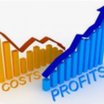 keeping track of cost sales profit